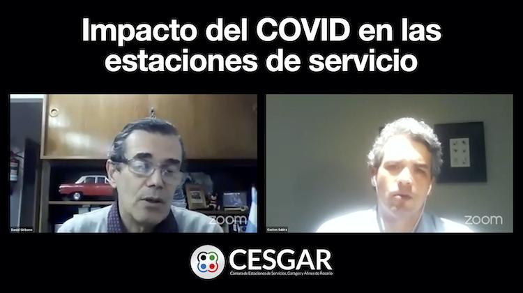 El impacto del Covid 19 en el Sector de las Estaciones de Servicio